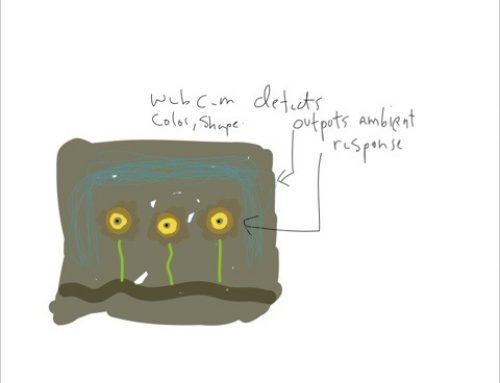 Oosphere/Coelocyte